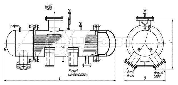 Рисунок 1. Схема устройства двухходового пароводяного подогревателя с плавающей головкой.
