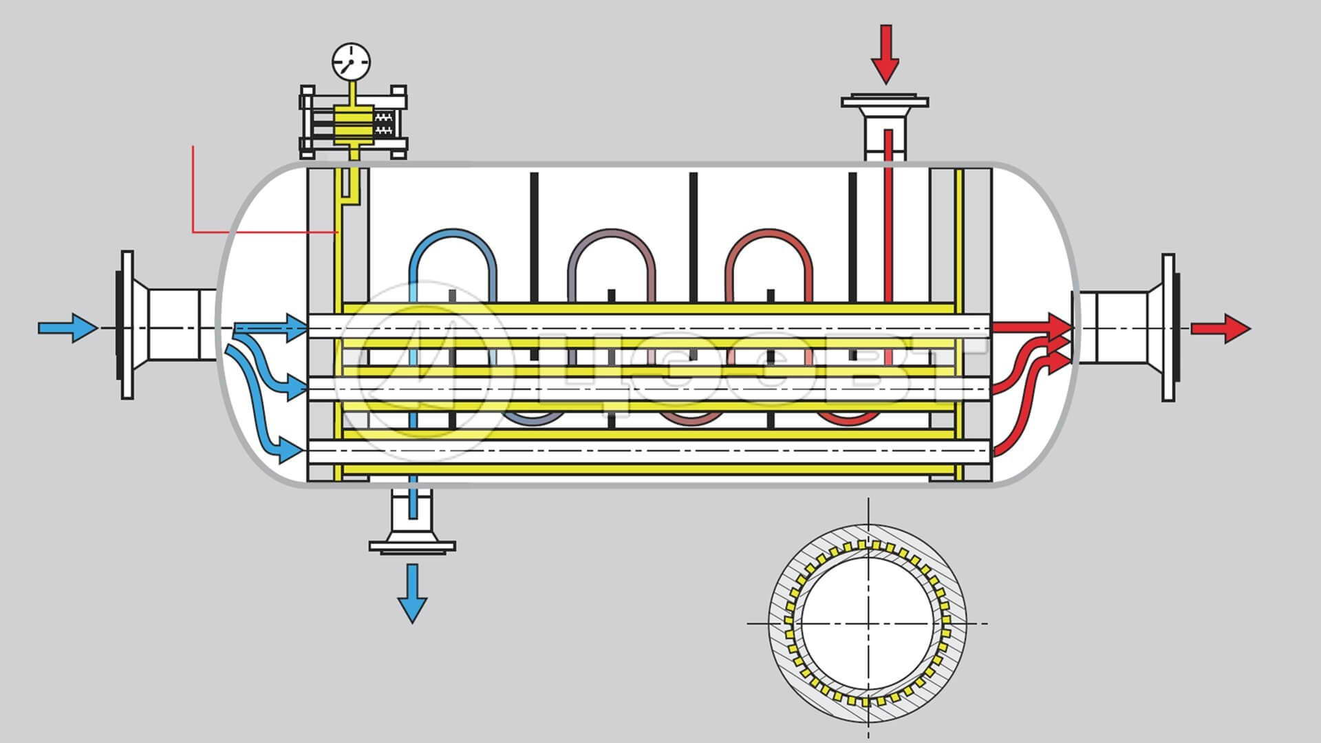 Методики расчета кожухотрубных теплообменных аппаратов для систем теплоснабжения