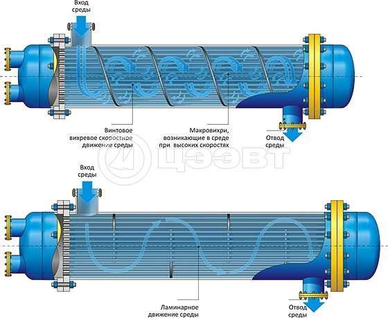 Пластинчатый теплообменник Alfa Laval T20-BFS Великий Новгород