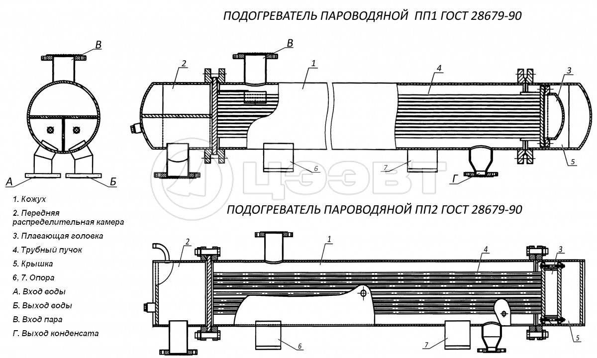 Уплотнения теплообменника Tranter GL-330 N Подольск Паяный теплообменник Alfa Laval CB30AQ-50H Якутск