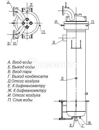 Рисунок 3. Схематическое устройство подогревателя ПВ.
