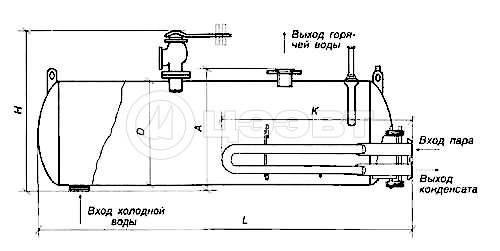 Рисунок 4. Конструкция и схема работы емкостного водоподогревателя.