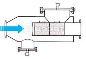 Вертикальный и горизонтальный грязевики со «стаканом» сетчатого фильтра перед выходным патрубком. Рис. 1